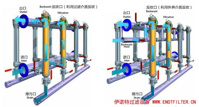 如何从电柜过滤器的工作原理中选择产品很简单
